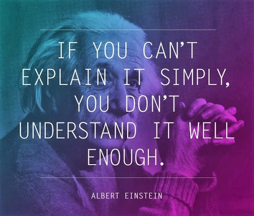 Explanation by Albert Einstein (image)